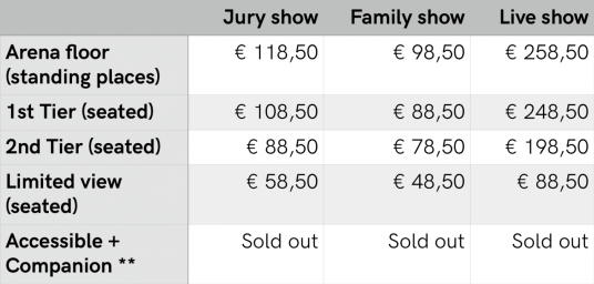 Eurovision 2020 ticket prices Third wave (Grand Final)
