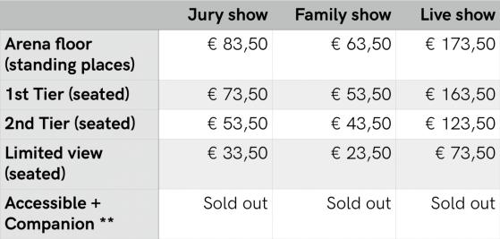 Eurovision 2020 ticket prices Third wave (Semi-Finals)