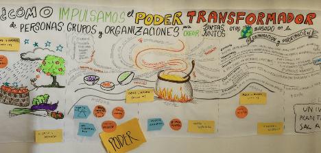 The Art of Collaboration Donostia – Junio 2016