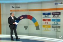fotografía de Antena Tres