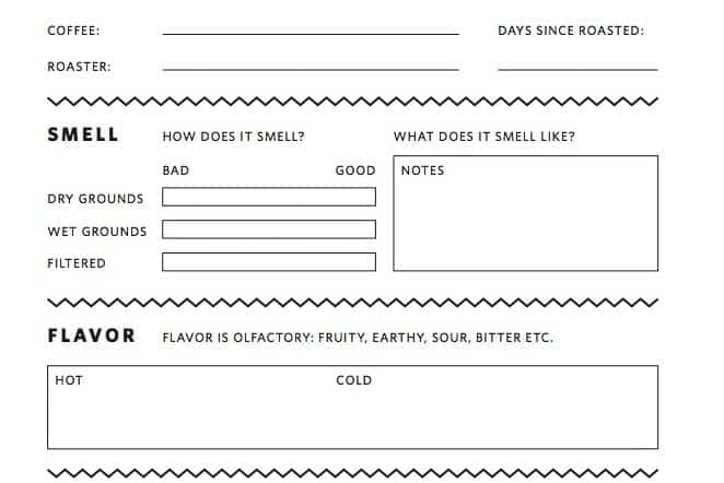 An Approachable Cupping Sheet for the Customer | European Coffee Trip