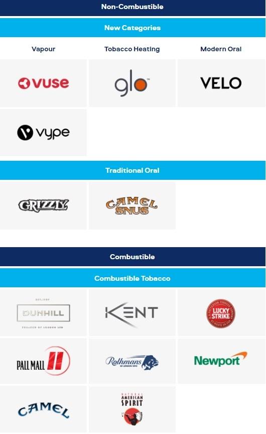 British American Tobacco brands