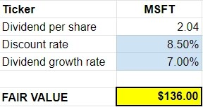Microsoft Valuation Dividend Discount Model