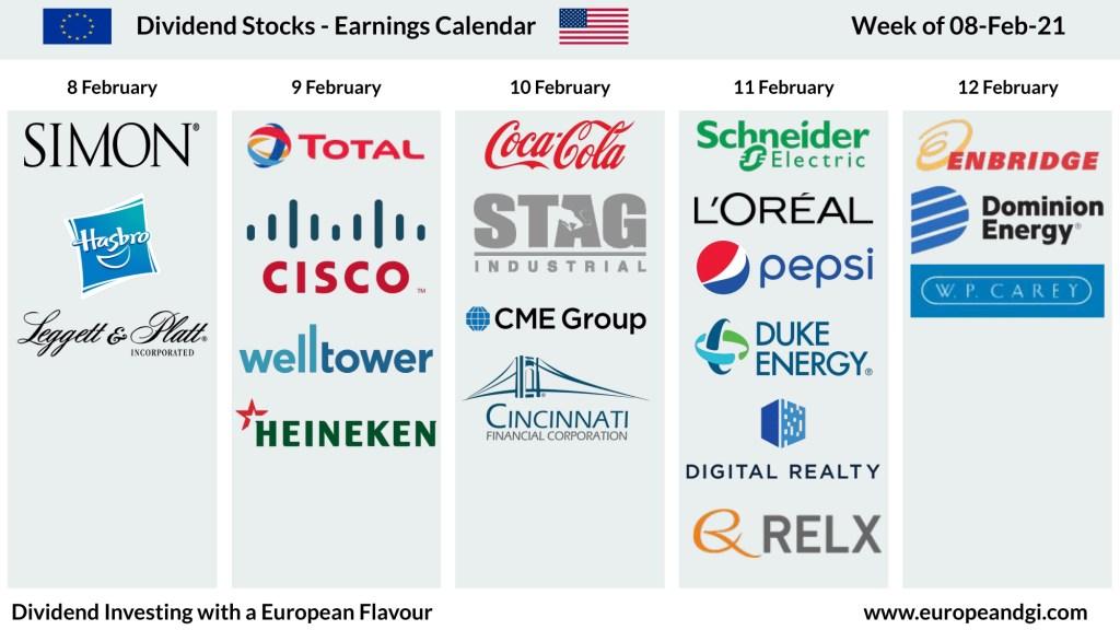 Dividend Earnings Calendar