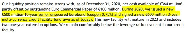 Wolters Kluwer eurobond issue