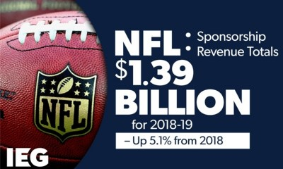NFL Sponsorship Revenue Reaches $1.39 Billion for 2018-2019 Season