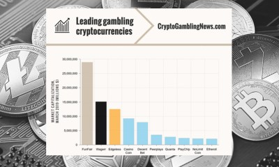 Gambling-focused cryptocurrencies valued at more than $100m