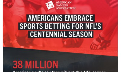 Nearly 40 Million Americans to Wager on the NFL During League's 100th Season
