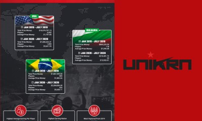 25 Most Successful Countries by Esports Prize Money so far in 2020
