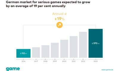 Enormous potential for serious games: sales revenue expected to grow by 19 per cent annually in Germany