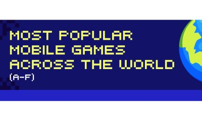 REVEALED: Most Popular Mobile Games, by Country