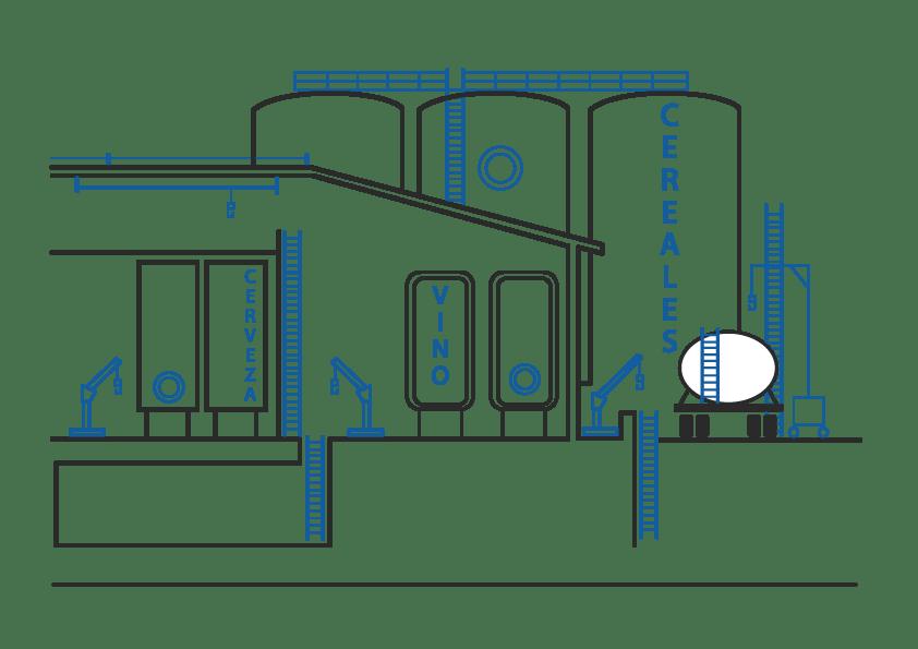 sistemas anticaidas