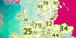 Mots européens les plus longs