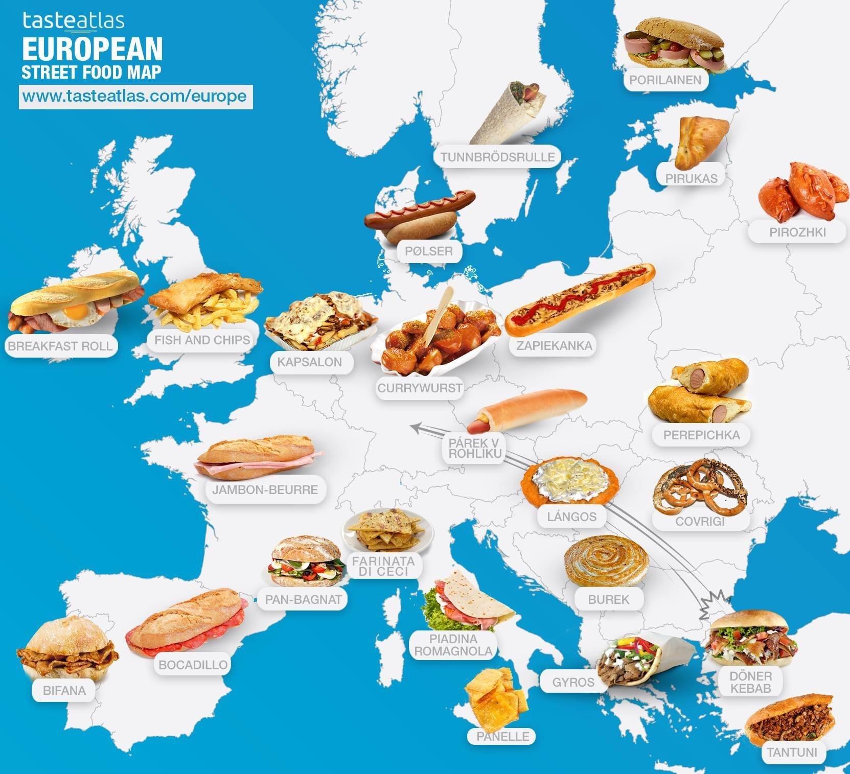 Sandwichs européens