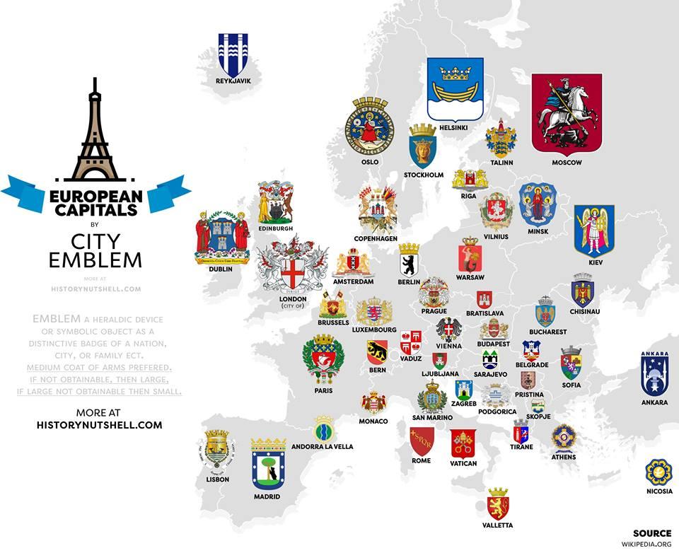 Emblèmes des Capitales européennes