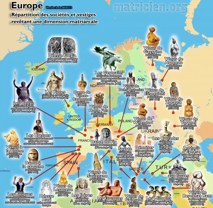 European Matriarchies