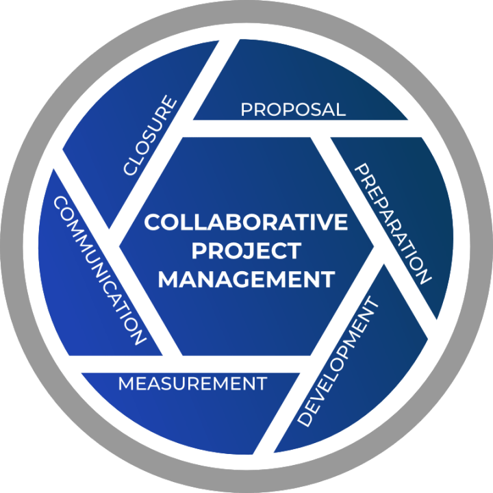 EPN - CPM - Collaborative Project Management approach