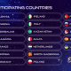 19 Nations to compete at Junior Eurovision 2021