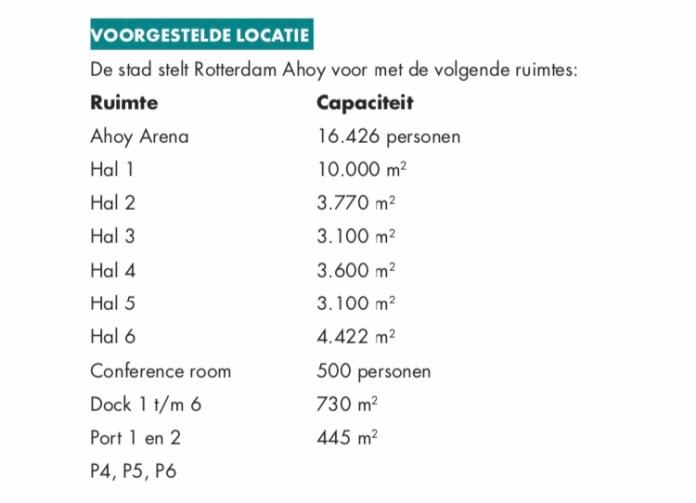 Eurowizja 2020 w Rotterdamie - zestawienie techniczne Ahoy Areny