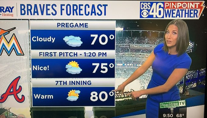CBS Meteorologist Slammed After Viewers Claim She Compared Black Man
