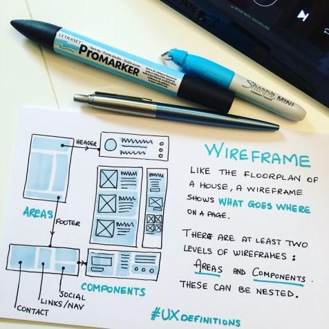 UXplanation: Wireframe