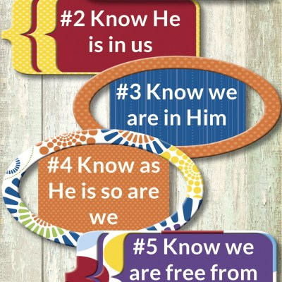 Knowing Who We Are in Christ Jesus