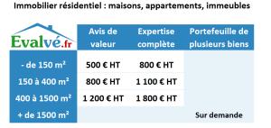 tarif-expertise-immobiliere-valeur-venale