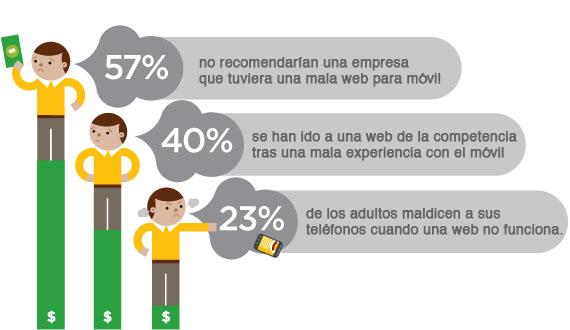 reasons-mobile-matters-3-esp
