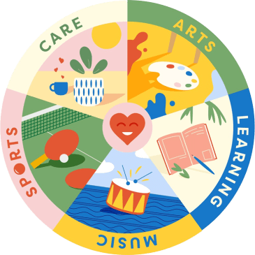 Wheel of Wellness