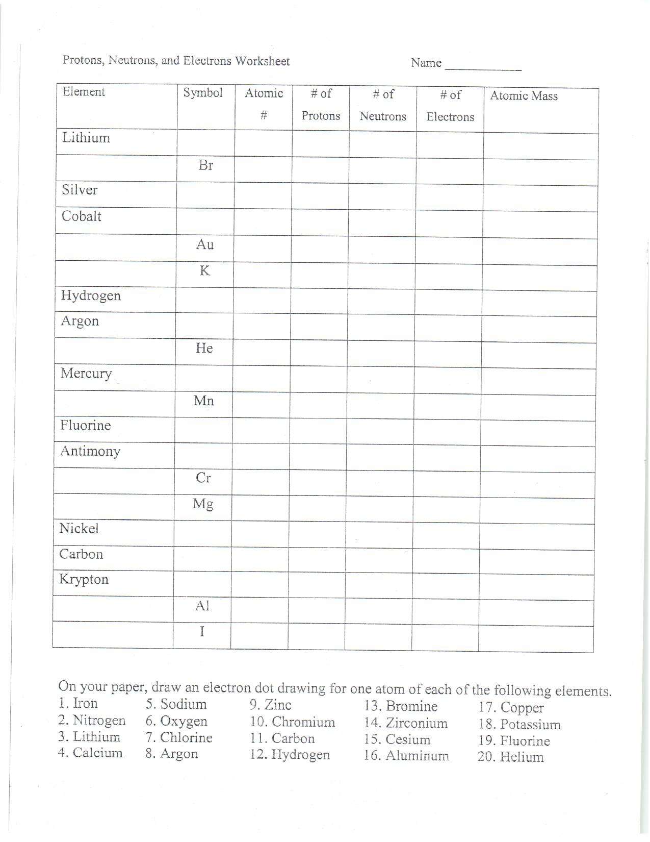 Isotope Worksheet 8th Grade