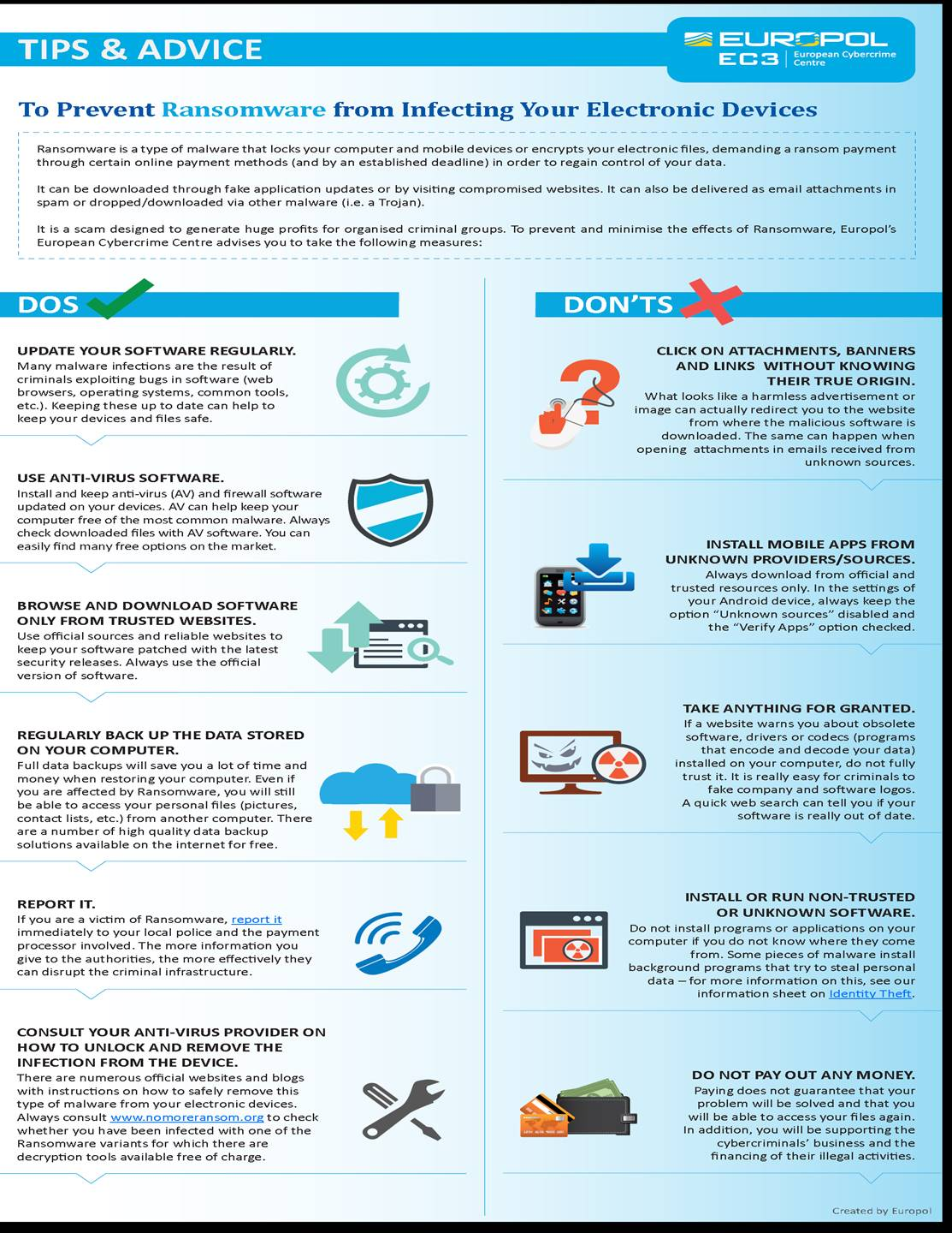 Ransomware Dos and Don'ts - Evans on Marketing