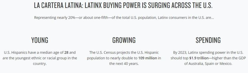 Understanding the US Latin X Marketplace