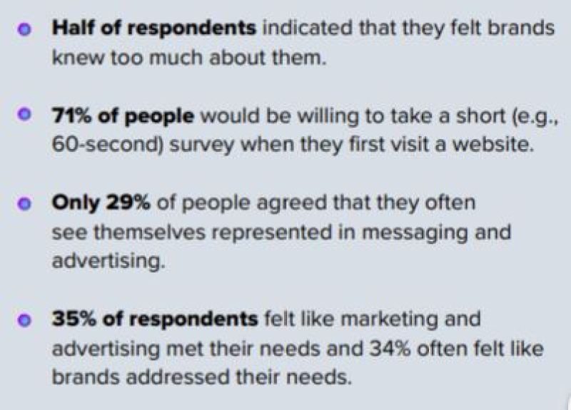 The Customer Experience in 2020