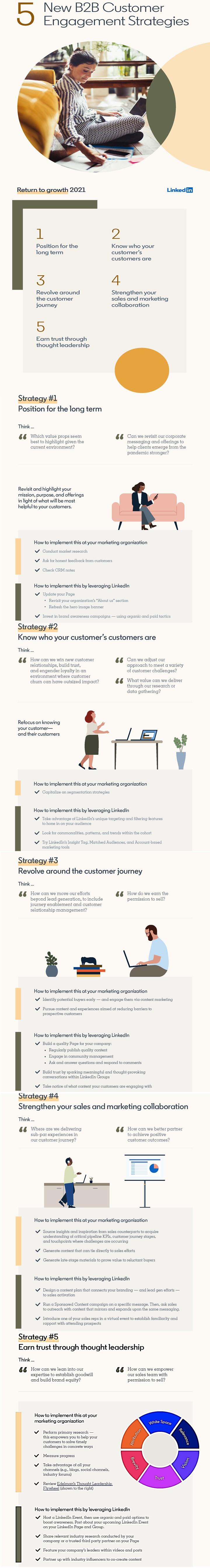 LinkedIn Tips for B2B Customer Engagement