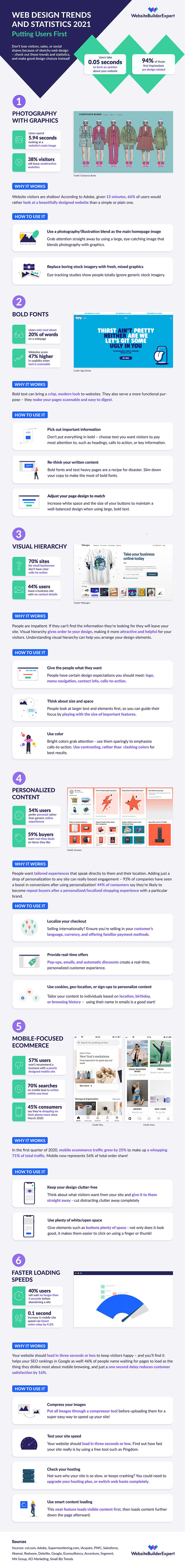 2021 Web Design Trends and Data