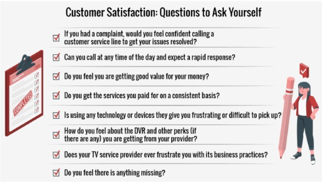 Customer Satisfaction With Cable TV