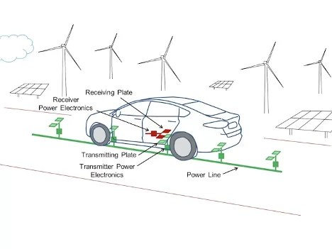 rough design of the Wireless Charging system