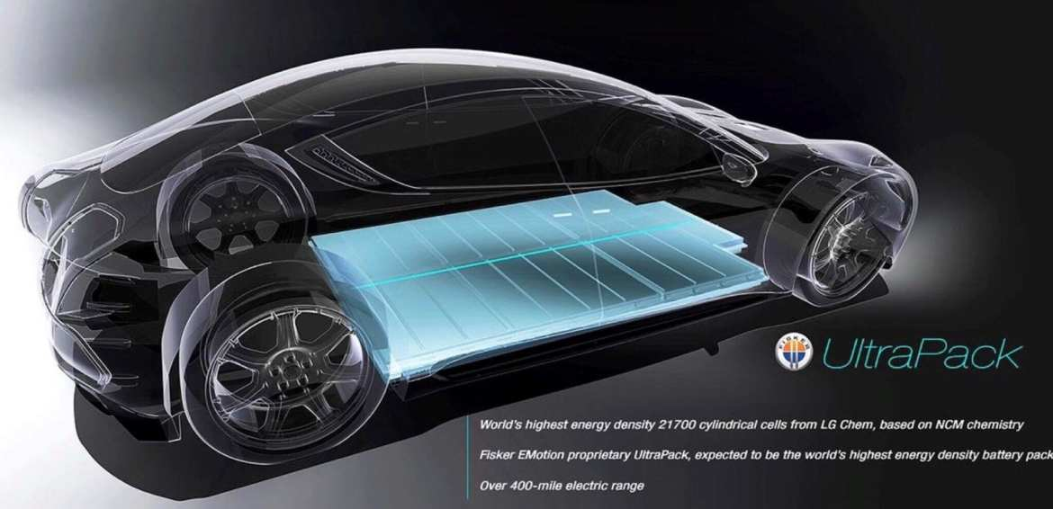Fisker Emotion Solid State Battery Pack