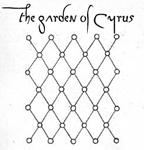 Garden Quincunx