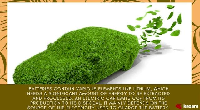 carbon footprint of an electric car