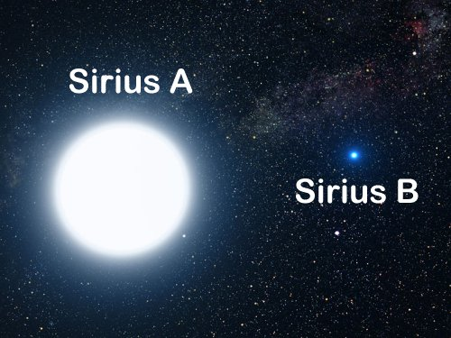 Sirius-A-en-B