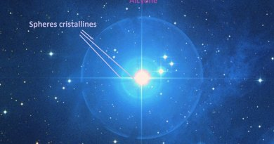 Alcyone : que nous dit la science astrophysicienne ?