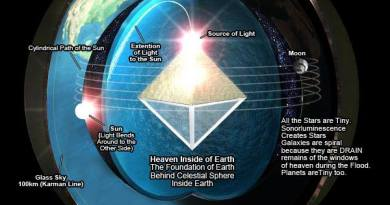 Les secrets de notre Terre et de l'Univers – 1ère partie : Singularité, trou de ver ou étincelle divine : Univers intérieur