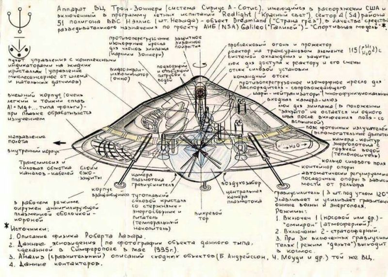 2-nikola-tesla-flying-saucer-anti-gravity-1