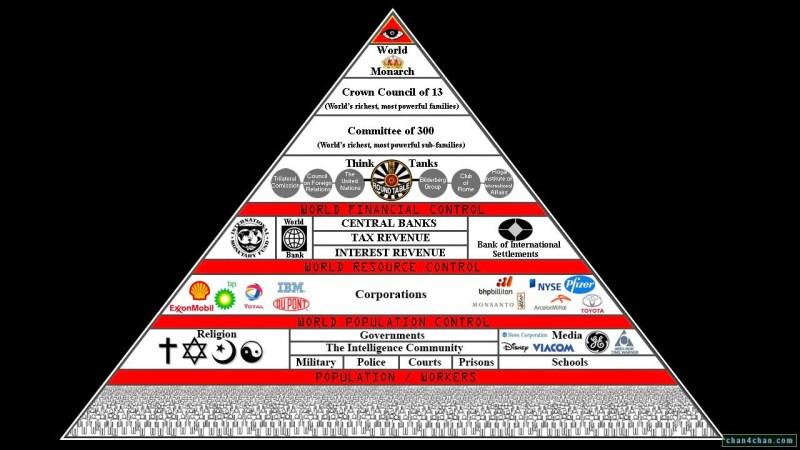 illuminatipyramid.jpg