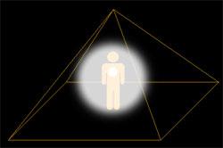 pyramid01