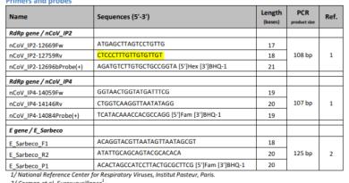 David Icke et le Dr Andrew Kaufman vous disent pourquoi le test COVID cible le chromosome humain 8 !