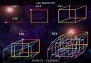 Les densités et dimensions : Swaruu – Contact extraterrestre Pléiadien Taygeta