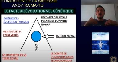 PROGRAMME DE LECTURE DES CONNAISSANCES DE LA CONSCIENCE MA-TU GLANDE PINÉALE DU CORPS ABSOLU