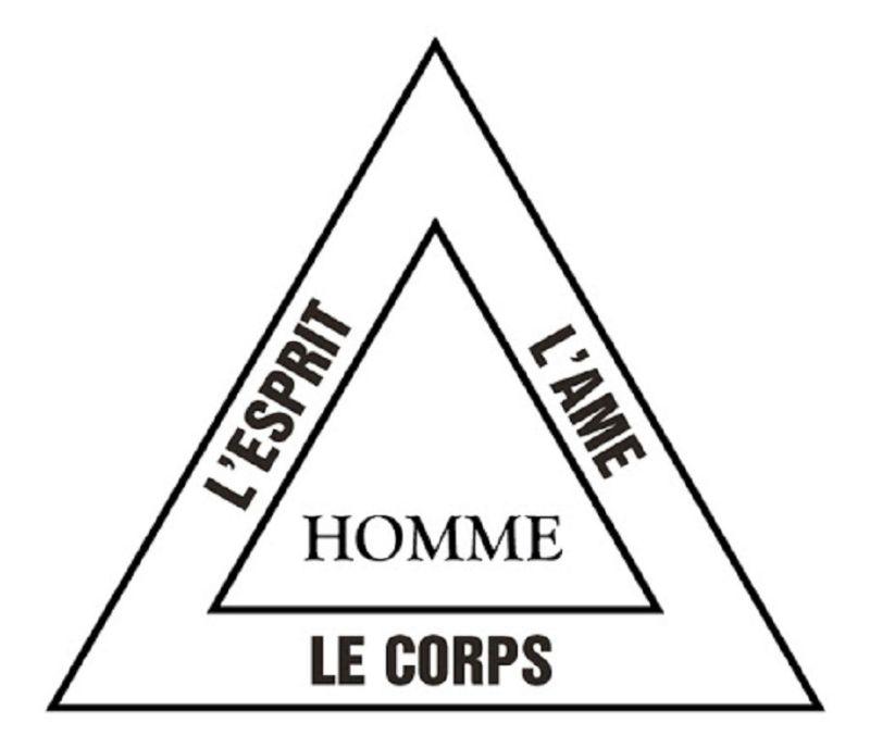 La-Tri-Unité-de-lEsprit-de-lÂme-et-du-Corps